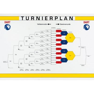 Turnierplan Plastik