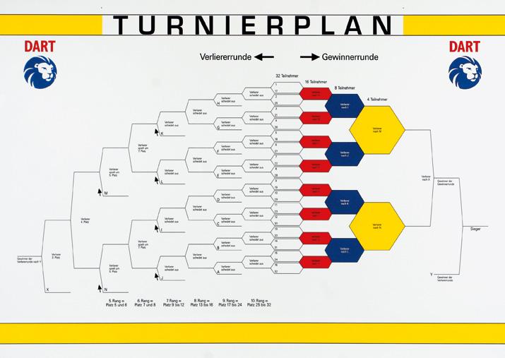 tunierplan